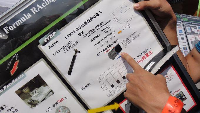 全日本学生フォーミュラ大会にて、カーボンCFRPパイプ-金属、アルミ接着・接合、強力アルミ接着剤、溶接代替え、金属肉盛り、耐ガソリン性、インテークマニホールド、ステアリングギヤボックス、接着組み立て